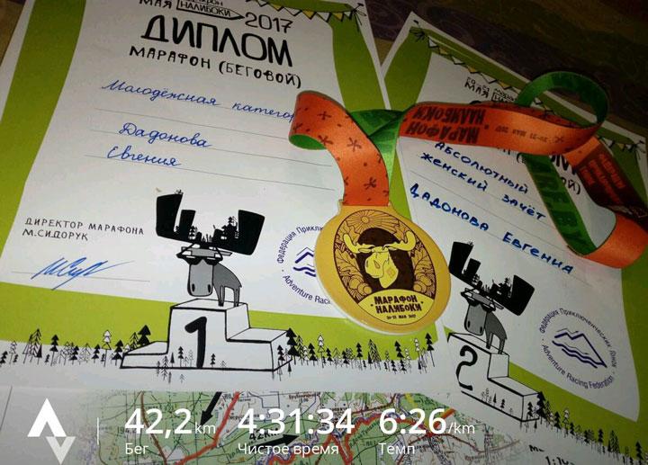 налибоки марафон