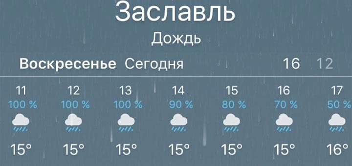Volatman погода